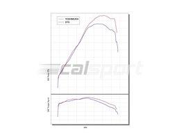 110-114-8292 - Full System Titanium Headers Carbon Silencer Fixed Baffle