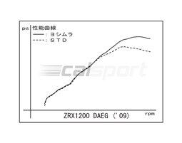 110-284F8290 - Full System Titanium Headers Carbon Silencer Fixed Baffle Fire Spec