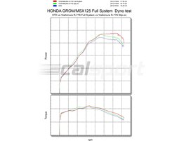 180-40A-5150 - Yoshimura Stainless R77S Full System With Carbon Coned End Cap - Yoshimura Japan RACE
