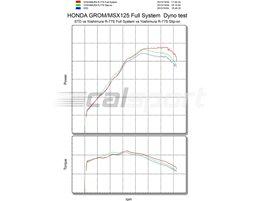 180-40A-5180B - Yoshimura Titanium Blue R77S Full System With Carbon Coned End Cap - Yoshimura Japan - Race