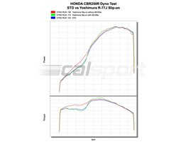 180-420-5W81B - Yoshimura Titanium Blue R77J Slip On With Carbon Coned End Cap - Yoshimura Japan - Race (removable Baffle)