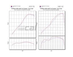 180-42A-5150 - Yoshimura Stainless R77S Full System (Race) With Carbon Coned End Cap - Yoshimura Japan RACE